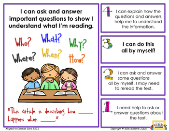 2nd Grade ELA Posters with Marzano Scales - Aligned to Common Core