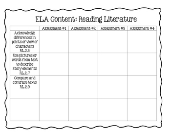 2nd Grade ELA Standards Assessment Planning