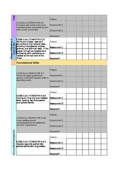 2nd Grade ELA Standards Data Sheet
