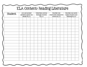 2nd Grade ELA Standards Data Tracking