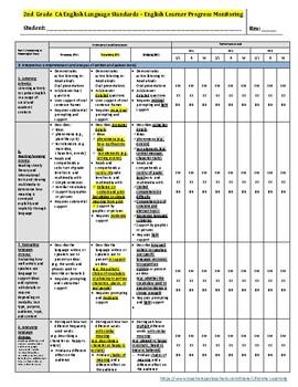2nd Grade - ELPAC & CA ELD Standards Student Progress Monitoring