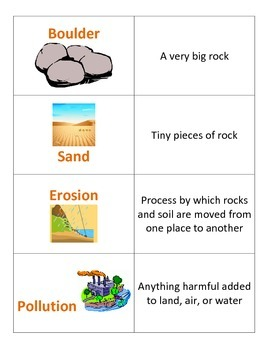 2nd Grade Earth Science Vocab Flash Cards