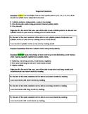 2nd Grade English Language Arts Unpacked Standards