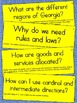 2nd Grade Essential Question Cards for Display - Small Size - All Subjects