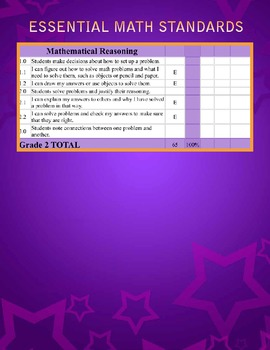 2nd Grade Essential Standards Booklets for ELA and Mathematics