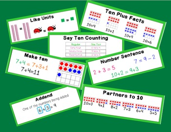 Eureka Math (Engage New York) Vocabulary Cards 2nd Grade Module 1