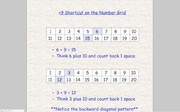 Everyday Math 2nd Grade SmartBoard Lessons Unit 2