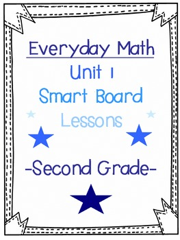 2nd Grade Everyday Math SmartBoard lesson (1.6, Equivalent Names for Numbers)