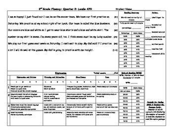 2nd Grade Fluency Assessments