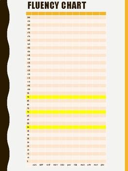 2nd Grade Fluency Chart