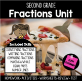 2nd Grade Fractions Unit