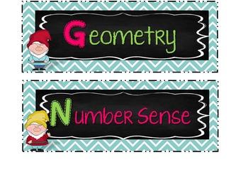 2nd Grade GNOMe Math Wall