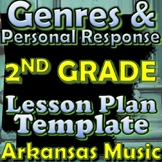 2nd Gr Unit Plan Template - Genres/Personal Response - Arkansas Elementary Music
