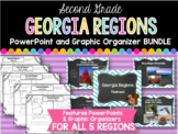 2nd Grade Georgia Regions BUNDLE