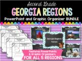 2nd Grade Georgia Regions BUNDLE