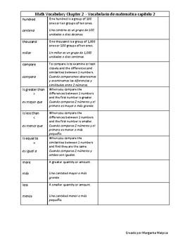 2nd Grade Go Math Bilingual Vocabulary