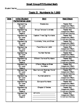 2nd Grade Go Math Guided/Small Group/RTI Math Note Sheet