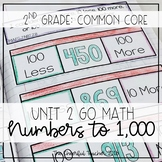Go Math! COMMON CORE 2nd Grade Interactive Notebook: Chapter 2