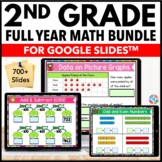 2nd Grade Google Classroom Math Activities Bundle | Distan