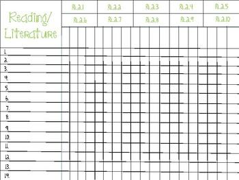 2nd Grade Gradebook (Common Core)