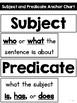 2nd Grade Grammar Curriculum *50% OFF*