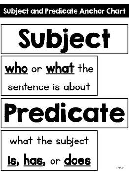 2nd Grade Grammar Curriculum