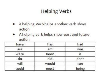 2nd Grade Grammar Lesson Plans & Practice Sheets -Common Core Aligned [Bundle 3]