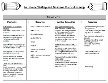 2nd Grade Grammar and Writing Curriculum Map Common Core Aligned