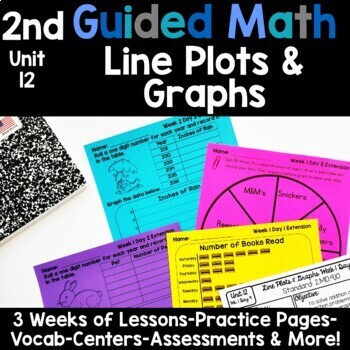 2nd Grade Guided Math -Unit 12 Line Plots and Graphs