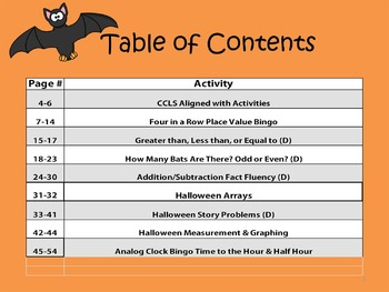 2nd Grade  Halloween/October  Common Core Aligned  Math Centers Activity Packet