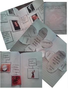2nd Grade Harcourt Social Studies Interactive Notebook - Unit 5