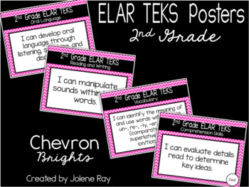 "2nd Grade ""I Can"" TEKS Statement Poster Bundle: Chevron Brights"
