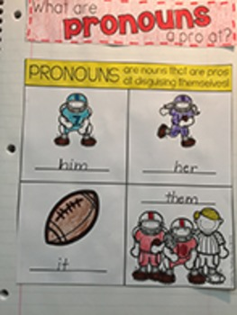 2nd Grade Interactive Notebook: ALL subjects-FULL year