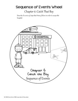 2nd Grade Interactive Novel Studies BUNDLE