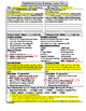 """2nd Grade Journey's Lesson 16 Guided Reading Plan """"Town Auction"""""""