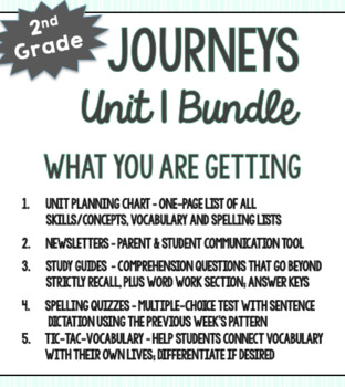 2nd Grade Journeys, Unit 1 ALL RESOURCES