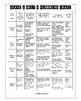 2nd Grade Journeys Unit 4 Skills Planning Chart