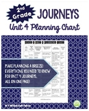 2nd Grade Journeys 2014, Unit 4, Skills Planning Chart