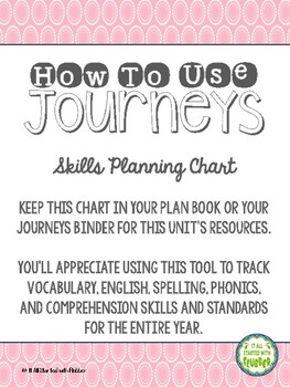 2nd Grade Journeys, Unit 5 Skills Planning Chart