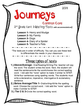 2nd Grade Journeys Common Core (2014) Unit 1 Spelling Test