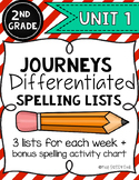 2nd Grade Journeys: Differentiated Spelling Lists for Unit 1