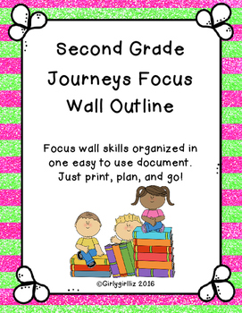 2nd Grade Journeys Focus Wall Outline