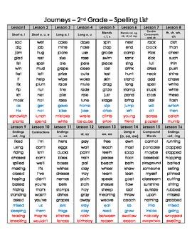 2nd Grade Journeys Master Spelling List 2012 - 3 different