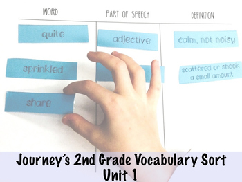 2nd Grade Journeys Unit 1 Vocabulary Sort