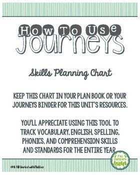 2nd Grade Journeys, Unit 6 Skills Planning Chart