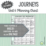 2nd Grade Journeys, Unit 6 Skills Planning Chart