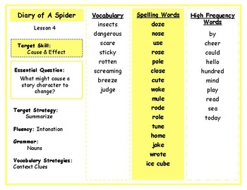 2nd Grade Journey's Word Lists and Skills Posters