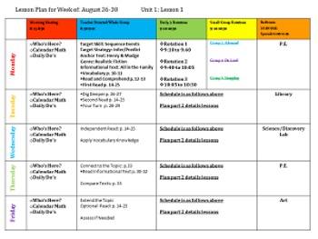 Journeys 2nd Grade Editable Lesson Plans Units 1 & 2