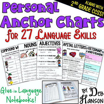 Interactive Notebook Anchor Charts that align to the 2nd grade Common Core Standards- These 27 mini anchor charts can be glued into interactive notebooks and used as reference tools!