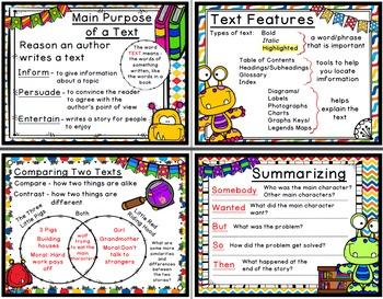 2nd Grade Language Arts Posters / 2nd Grade Anchor Charts